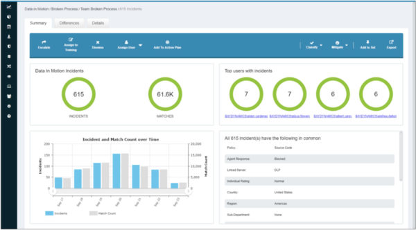 SSimplifying DLP Policy Management and Incident Remediation using Symantec ICA
