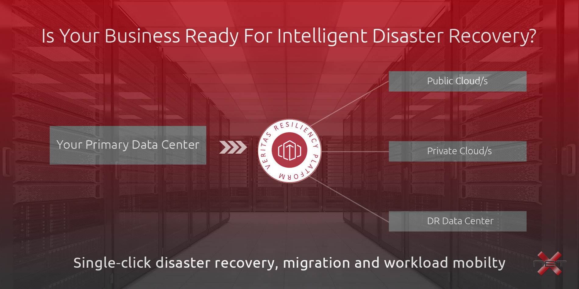 Business Continuity from NetX Information Systems